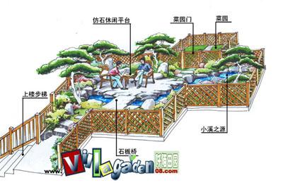园林公园石桌手绘平面图