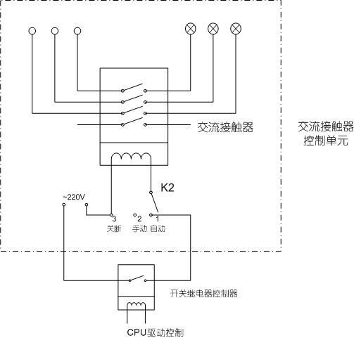 也就是通过控制可控硅的通断来控制灯路的开和关,避免继电器触点在