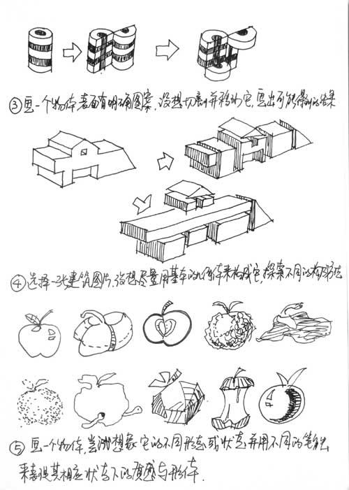 室内设计分析流程